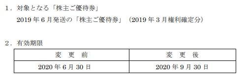 (コロナ)あみやき亭株主優待期限延長