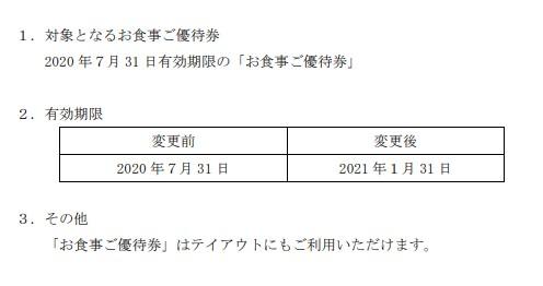 (コロナ)ギフト株主優待延長