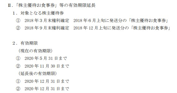 (コロナ)グルメ杵屋株主優待延長
