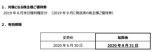 (コロナ)サニーサイドアップ株主優待期限延長