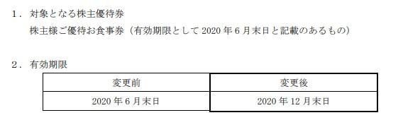 (コロナ)フジオフード株主優待期限延長