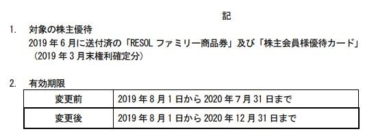 (コロナ)リソル株主優待延長