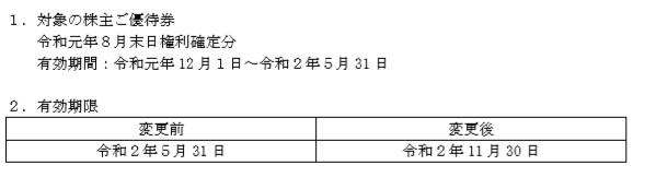 (コロナ)ワイズテーブル株主優待期限延長