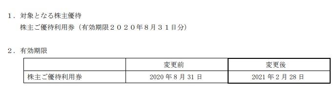 (コロナ)柿安本店株主優待期限延長