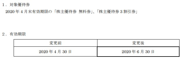 (コロナ)白洋舎株主優待延長