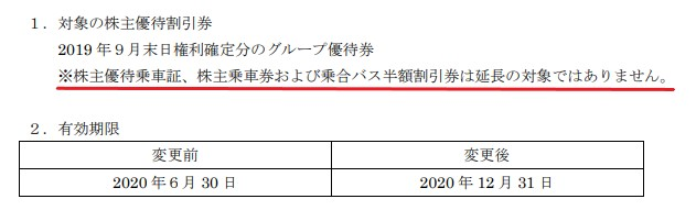 (コロナ)神姫バス株主優待延長