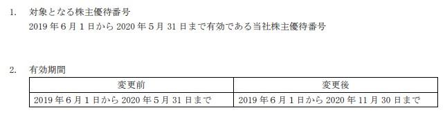 (コロナ)ANA株主優待延長