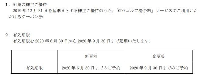 (コロナ)ゴルフダイジェスト・オンライン株主優待期限延長