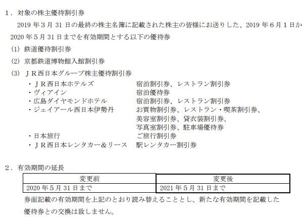 (コロナ)JR西株主優待延長