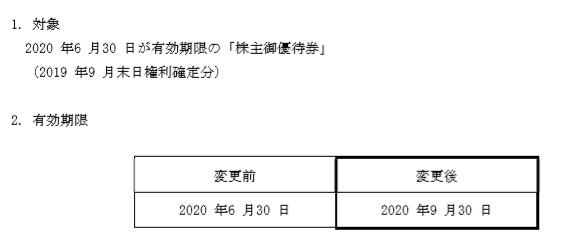 (コロナ)SRS株主優待延長