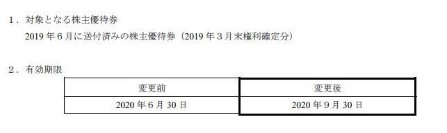 (コロナ)WDI株主優待期限延長