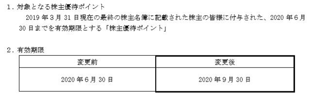 (コロナ)アトム株主優待期限延長