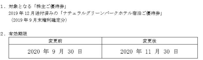 (コロナ)アルファクス株主優待延長