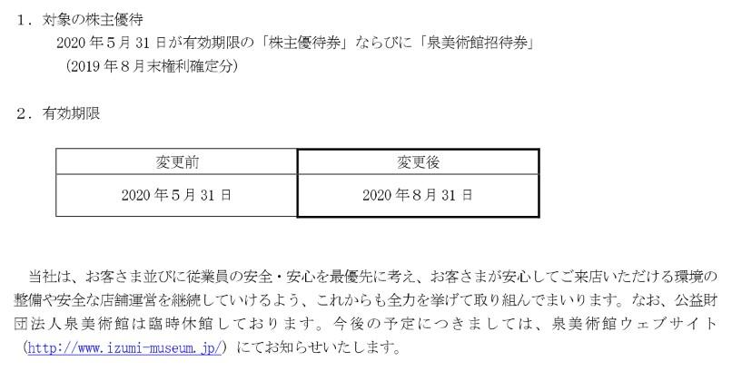 (コロナ)イズミ株主優待延長