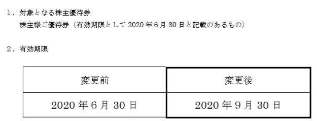 (コロナ)ケンタッキー株主優待延長