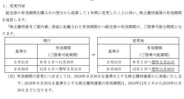 (コロナ)スターフライヤー株主優待延長