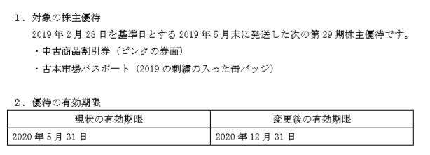 (コロナ)テイツー株主優待延長