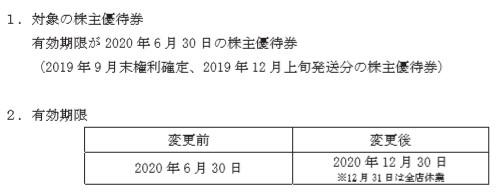 (コロナ)テンアライド株主優待延長