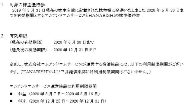 (コロナ)三井松島株主優待期限延長