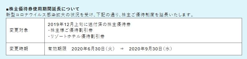 (コロナ)共立メンテナンス株主優待延長