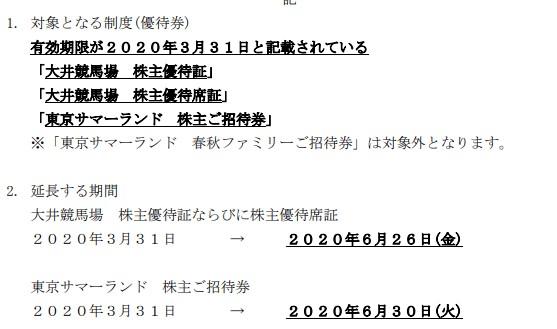 (コロナ)東京都競馬株主優待延長