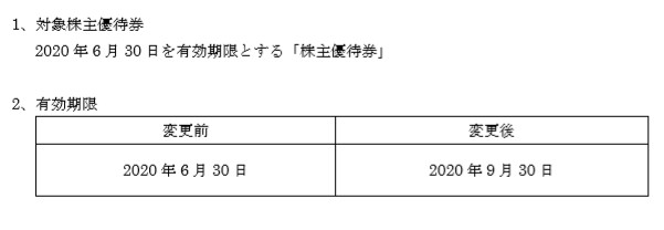 (コロナ)松屋フーズ株主優待延長
