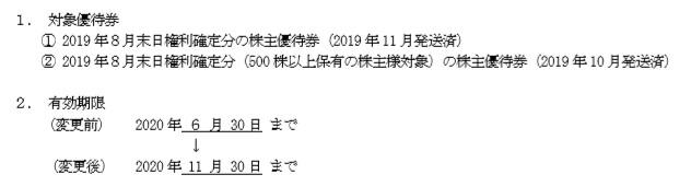 (コロナ)CVSベイエリア株主優待期限再延長