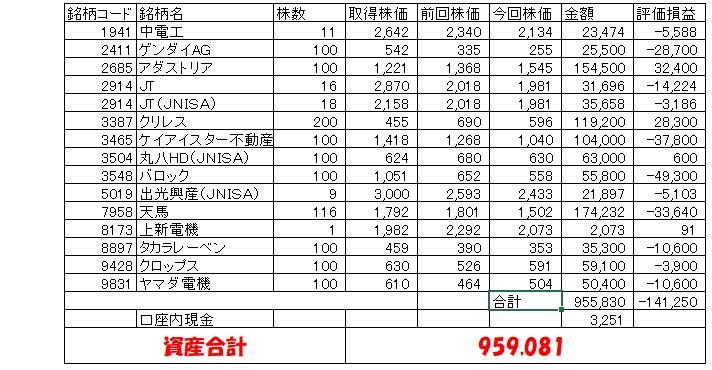 20200327児童手当_娘