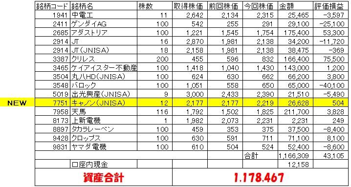 MY学資保険20200529娘