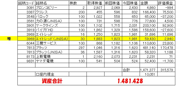 MY学資保険20200529息子