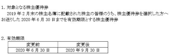 (コロナ)ヨンドシー株主優待延長