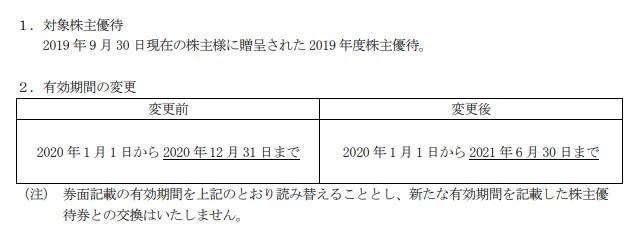 (コロナ)ウェルス株主優待延長