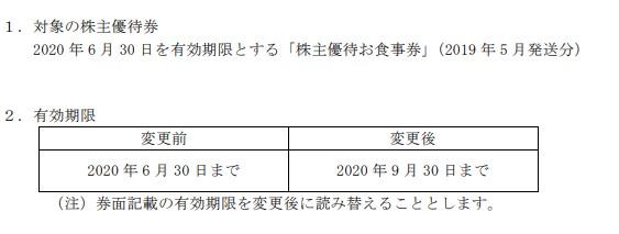 (コロナ)ハチバン株主優待延長