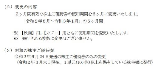 中日本株主優待使用期間6ヵ月