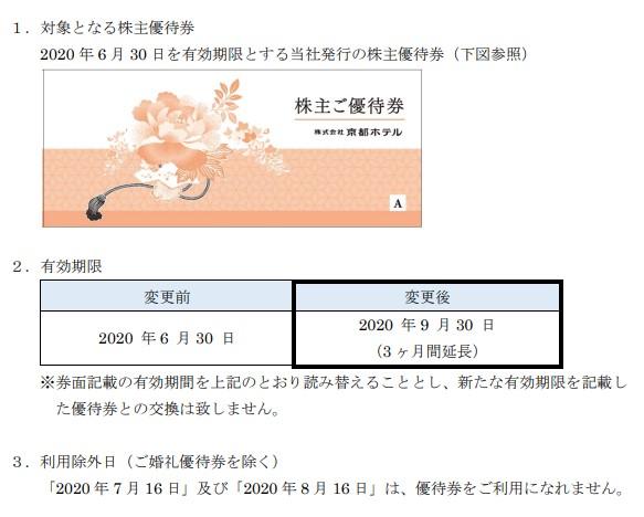 (コロナ)京都ホテル株主優待延長