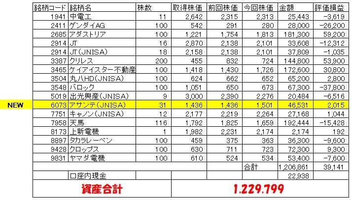 MY学資保険20200626娘