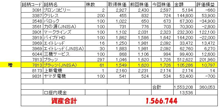 MY学資保険20200626息子