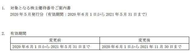 ANA株主優待延長2020年5月発行分