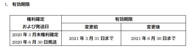 チムニー株主優待期限延長情報