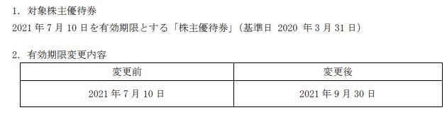 リゾートトラスト株主優待期限延長2021年9月30日まで