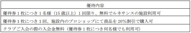 ルネサンス株主優待利用可能サービス(変更前)