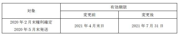 U&C株主優待期限延長情報