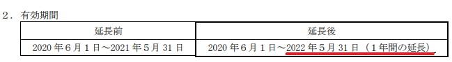 JR九州株主優待期限延長情報