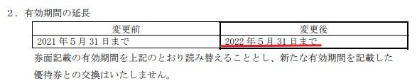 JR西株主優待期限延長情報