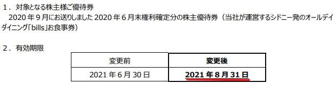 サニーサイド株主優待期限延長情報202108