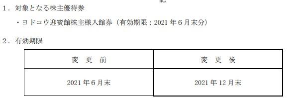 淀川製鋼株主優待期限延長情報202112
