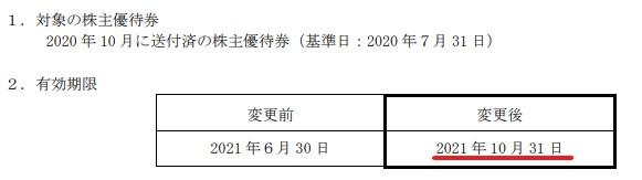 鳥貴族株主優待期限延長情報202110