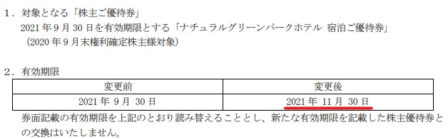 アルファクス株主優待期限延長情報202111
