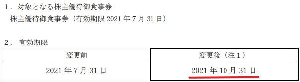 テンポス株主優待期限延長情報202110
