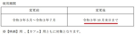 中日本株主優待期限延長情報202110